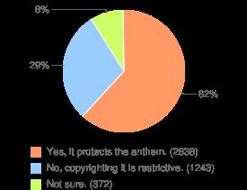 chart, via TheJournal.ie